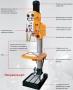 Сверлильный станок FDB Drilling 45Е